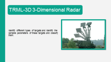 What is Radar and How it Works?