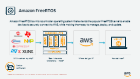 AWS IOT Services Overview